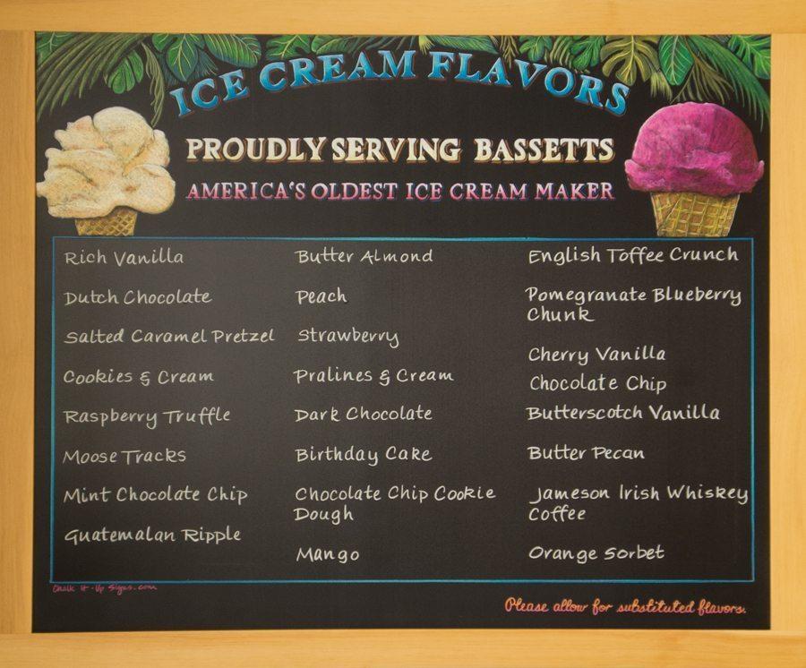 Riviera Creamery Chalkboard Menu